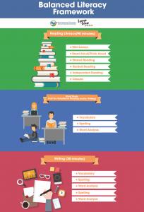 framework education