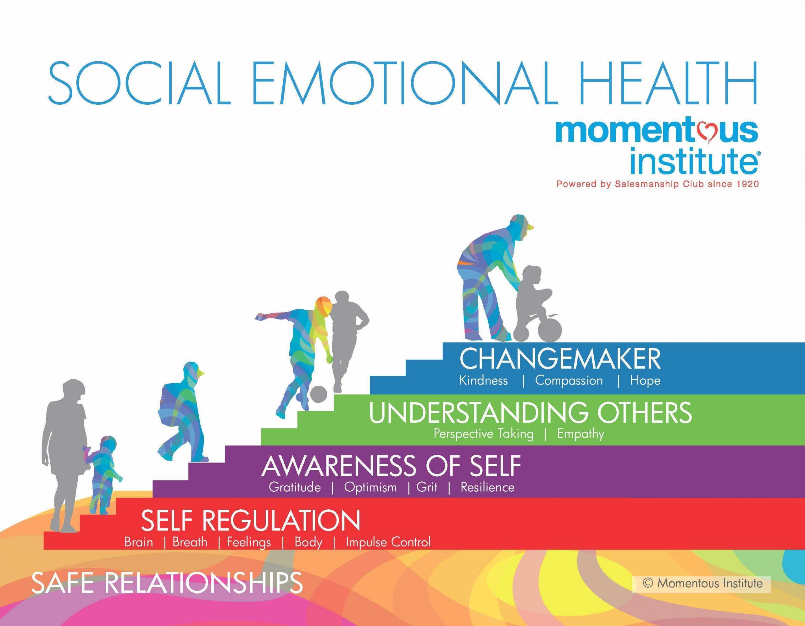 Social Emotional Health